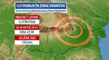 Cutremur în Vrancea. Ce spun specialiştii