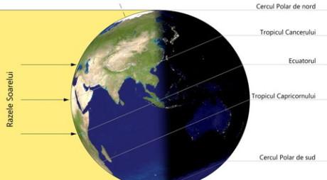 Solstiţiul de vară, celebrat în jurul lumii