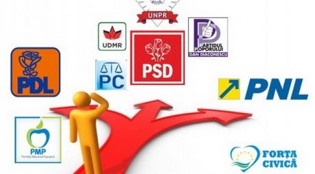 Traseul politic al șefilor de partide din județ