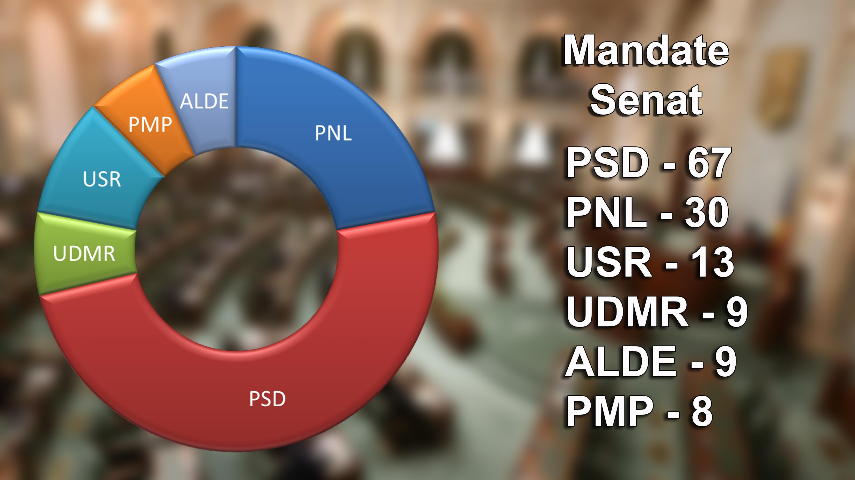 plen-senat-senatoribunn