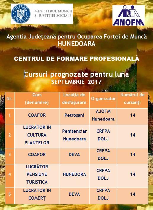 Programe de Formare Profesională organizate de AJOFM Hunedoara
