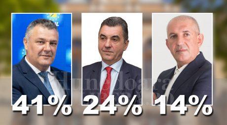 Breaking News: Florin Oancea a fost ales PRIMAR al Devei