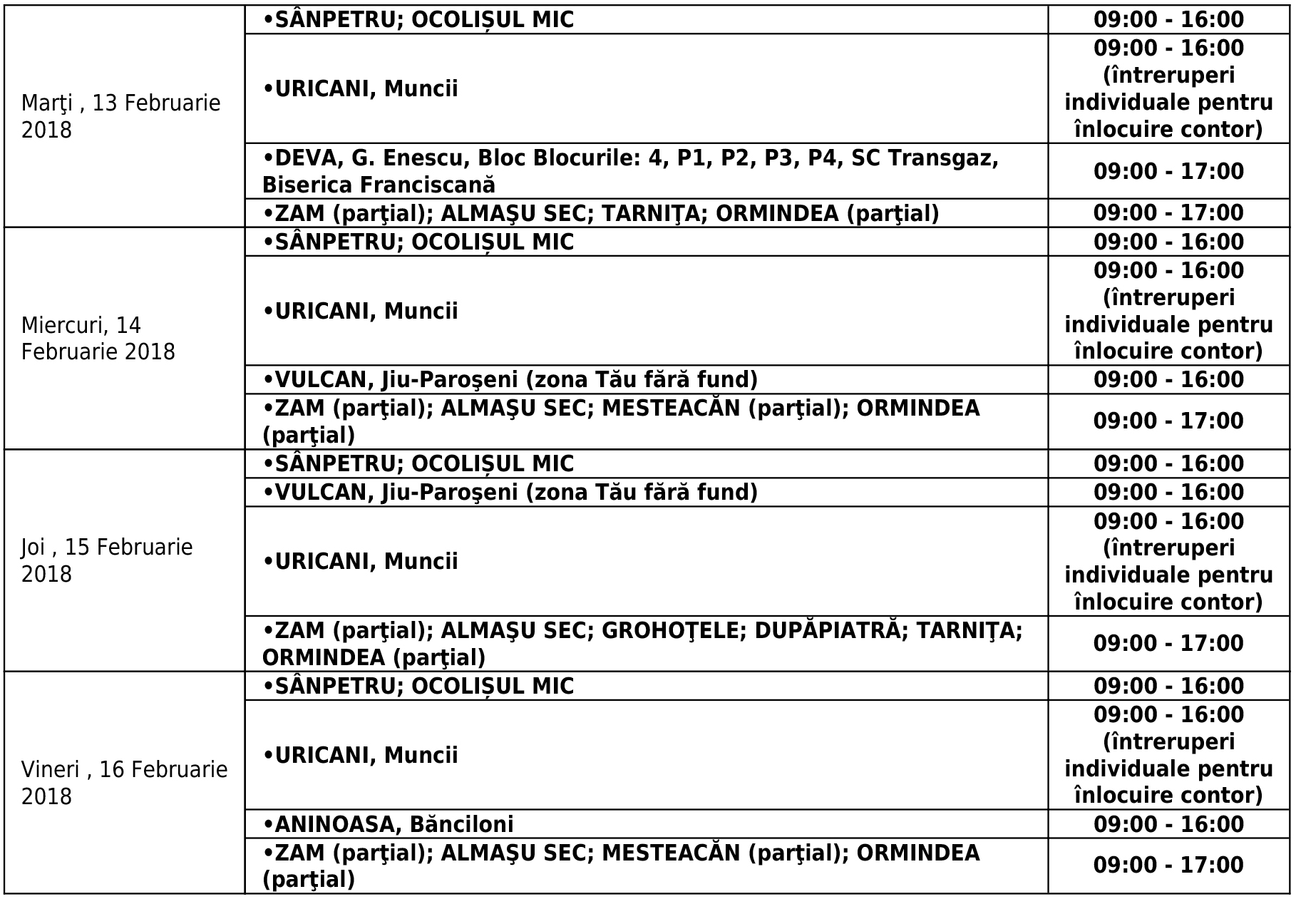 Intreruperi programate in zona Banat 12.02.2018 - 18