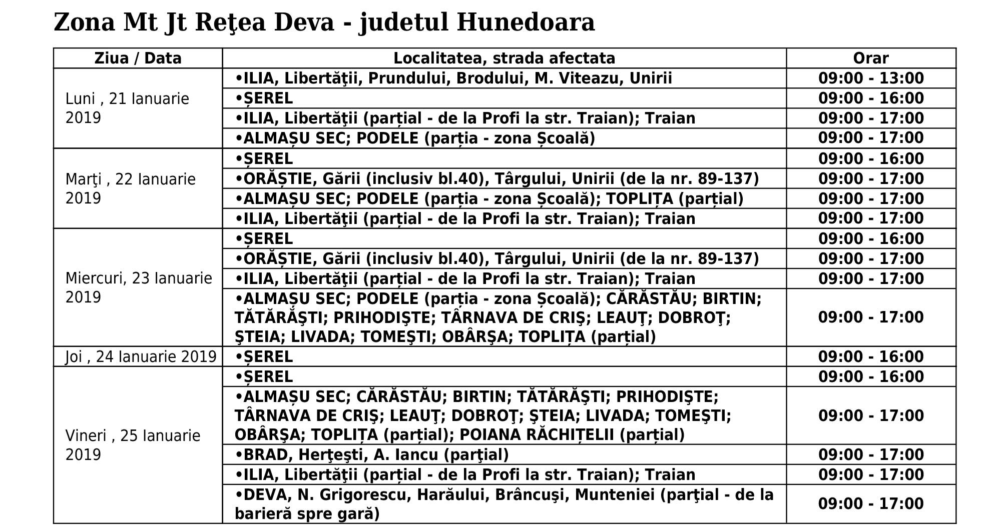 Intreruperi programate in zona Banat 21.01.2019 - 27.01.2019-1