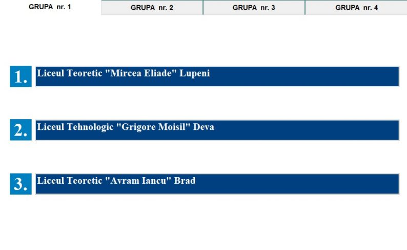 grupa1