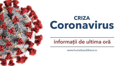 Situaţia actualizată pentru judeţul Hunedoara – 29 martie 2020