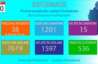 #Coronavirus: INFORMARE – JUDEŢUL HUNEDOARA, 30 mai 2020