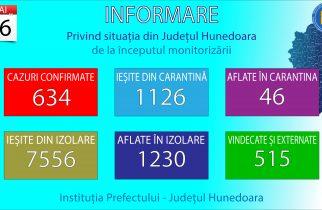 #Coronavirus: INFORMARE – JUDEŢUL HUNEDOARA, 26 mai 2020