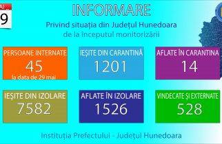 #Coronavirus: INFORMARE – JUDEŢUL HUNEDOARA, 29 mai 2020