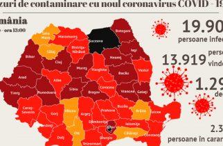 GCS: 2.363 de persoane în carantină instituţionalizată; 96.693 sunt în izolare la domiciliu