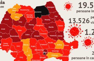 Coronavirus/GCS: 2.333 de persoane sunt în carantină; alte 90.103 de persoane sunt în izolare la domiciliu