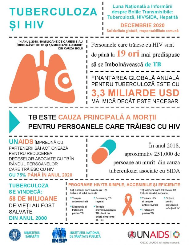 08_Poster_TB_HIV_2020-page-001